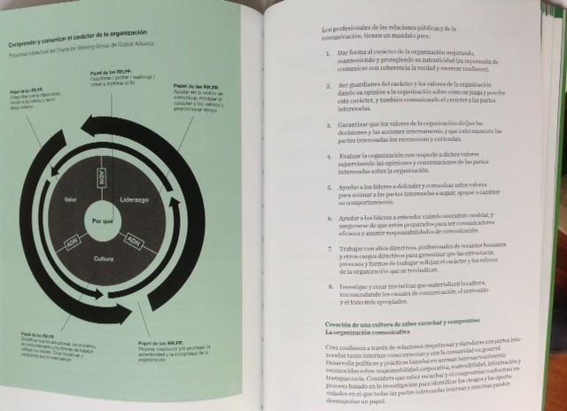 Manual Dircom 2