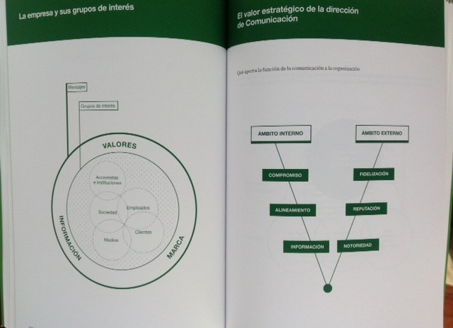 Manual Dircom 3